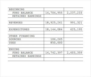 treasurer's report template treasurer report template standard