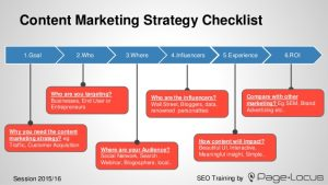 page marketing plan chapter seo content marketing strategy by pagelocuscom