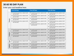 day action plans plan template days plan slide