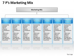 day plan template p marketing mix ppt design slide