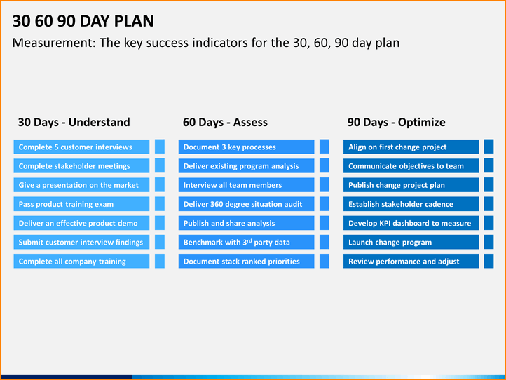 30 60 90 Day Plan Template Powerpoint Template Business