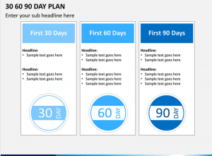 day plan template powerpoint powerpoint template