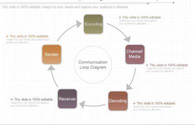day plan template word custom communication loop diagram ppt templates slide