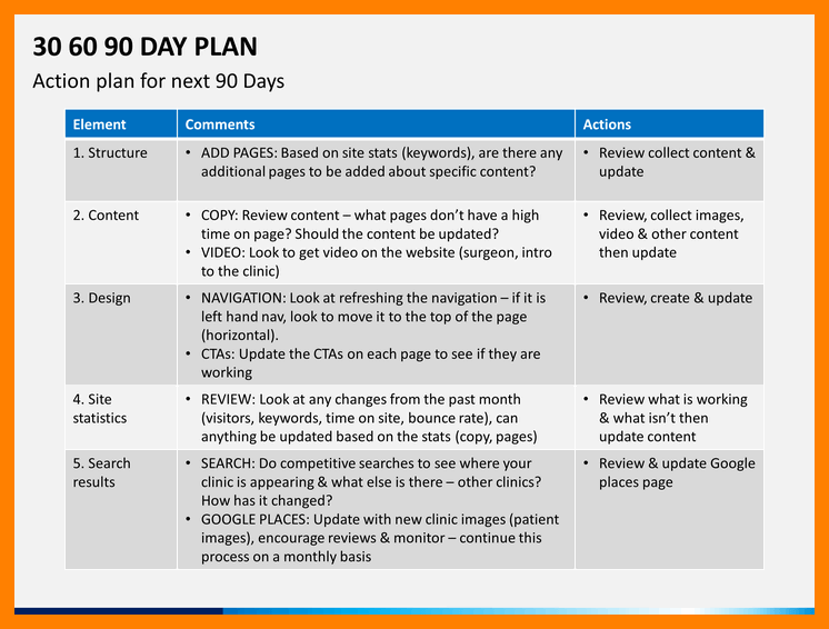 Day Sales Plan Template Business - 30 60 90 day business plan template