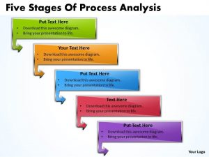 day sales plan business powerpoint templates five phase diagram ppt of process analysis sales slides stages slide