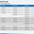 day sales plan template day plan template lqwxeutz