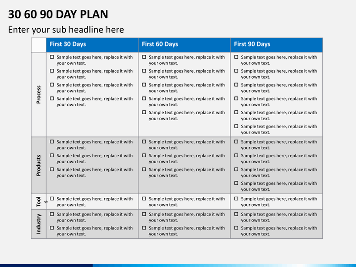 90 day action plan templates