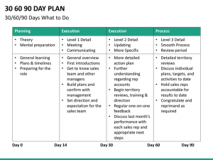 day sales plan template day plan template qkuttqg