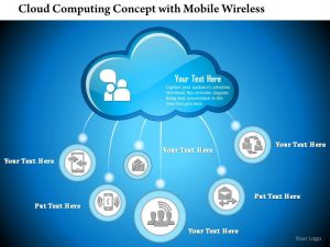 plan templates cloud computing concept with mobile wireless email device connected to the cloud ppt slides slide