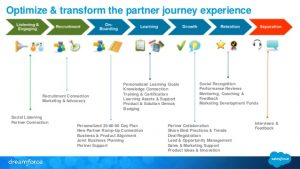sales plan df preso salesforce communities strategy creation rollout a simple recipe for success