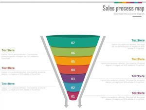 sales plan ppts sales process funnel map for lead generation powerpoint slides slide