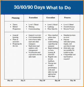 days notice letter business plan day plan for new job