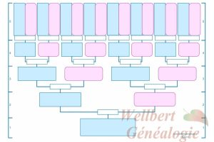 generation pedigree chart free family tree chart generations printable empty to fill in oneself