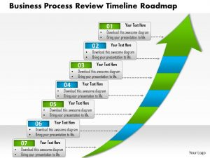day review template business process review timeline roadmap stage powerpoint slide template slide