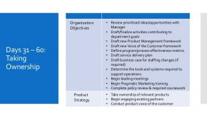 day review template product management day plan