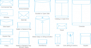 a envelope template envelope types