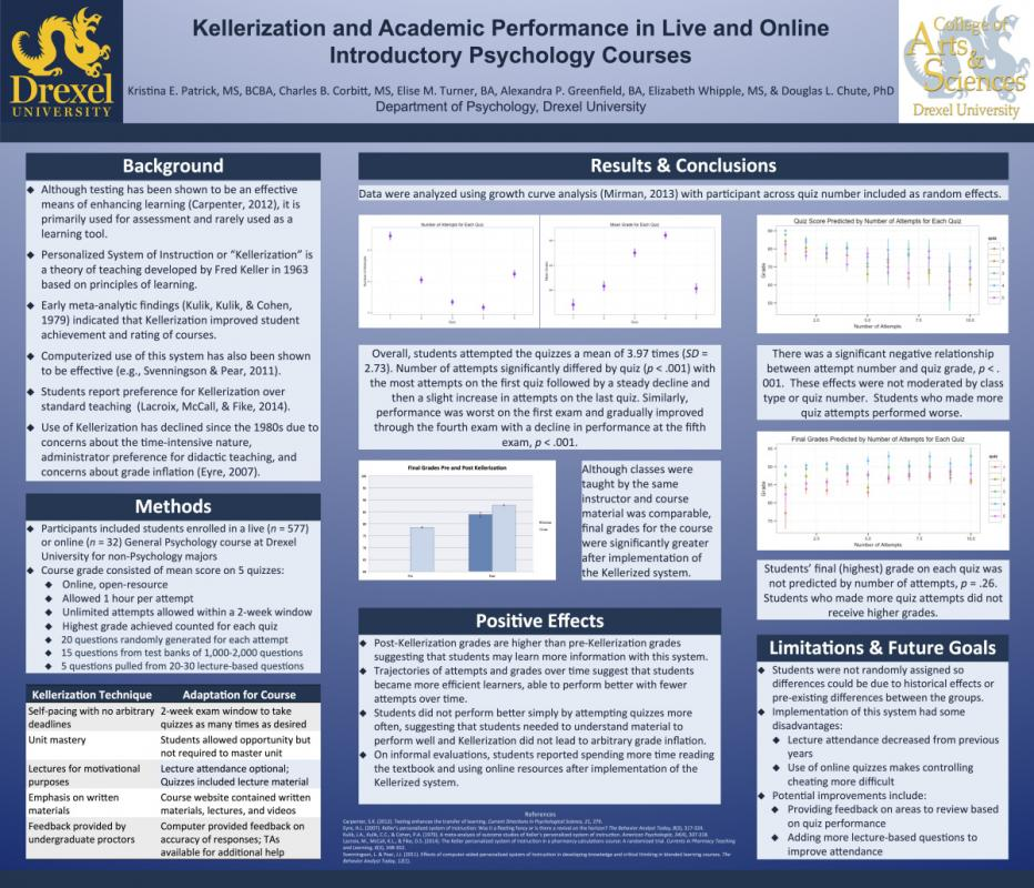 academic posters template
