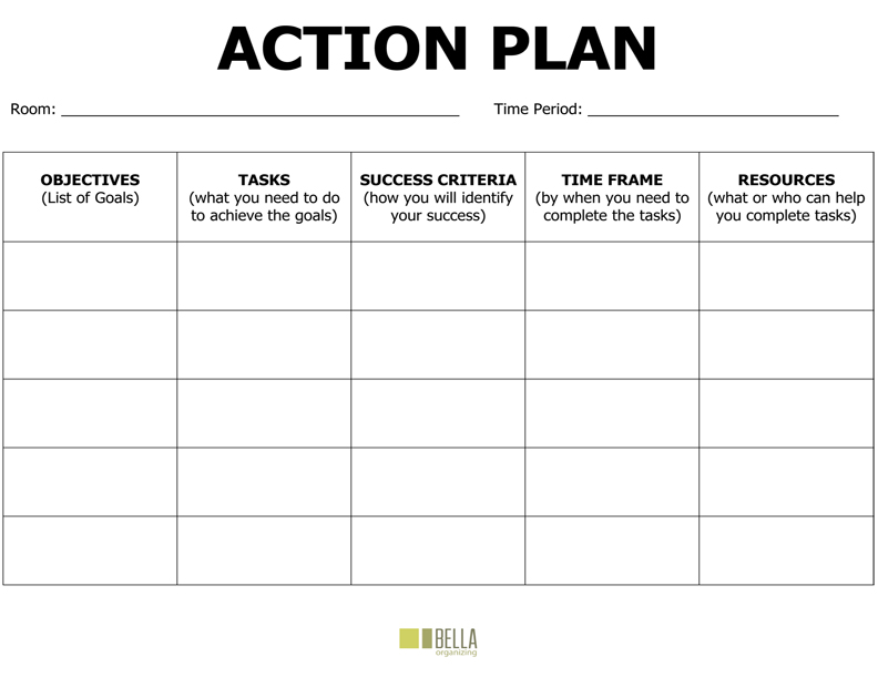 action plan template for employee