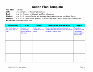 action plan template action plan template inspiring business action plan template example with title and goal also table of steps 1024x791