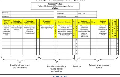 action plan template excel dfmea dr dvp kcv