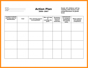 action plan template excel plans and actions template action plan templatesample project action plan template in excel exceltemp xaqihw