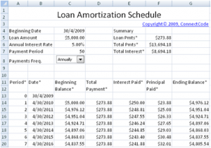 amortization schedule example amortization schedule template