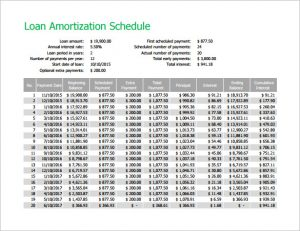 amortization schedule example expense report create loan amortization schedule template
