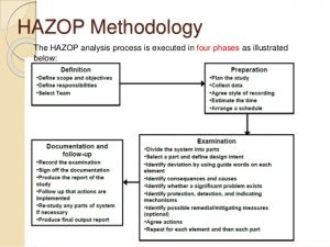 Analysis report template template business for Hazop template xls