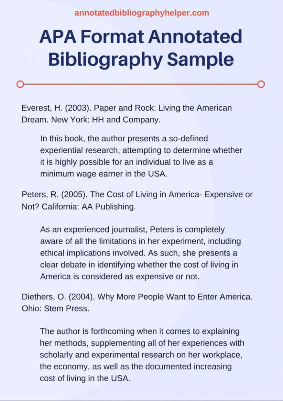 annatoted bibliography An annotated bibliography is a list of citations to books, articles, and documents each citation is followed by a brief (approximately 150-word) descriptive and evaluative paragraph, the annotation the purpose of the annotation is to inform the reader of the relevance, accuracy, and quality of the sources cited.
