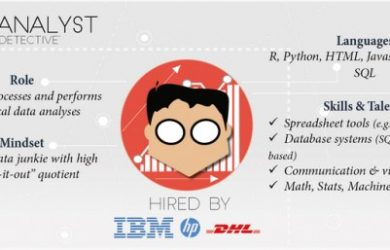 architect business card data analyst infographic