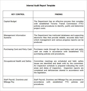 audit report example free download internal audit report template pdf