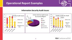 audit report sample the measure of success security metrics to tell your story