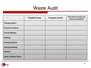 audit report template waste walk audit
