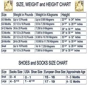 average baby weight chart okjoztuul