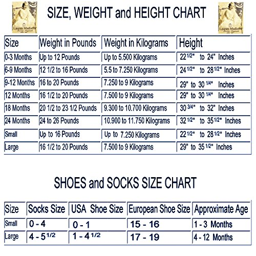 average baby weight chart