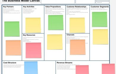 awesome powerpoint templates business model template wxdioeil