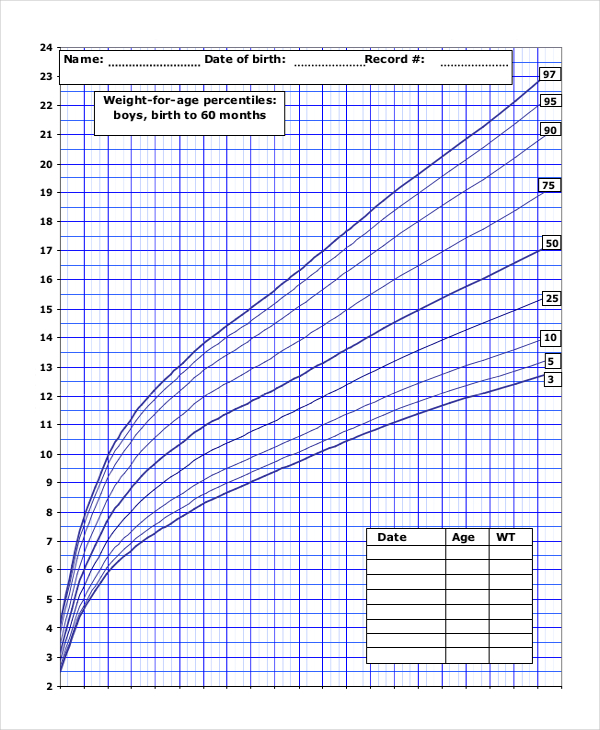 Baby Growth Chart Boy Template Business