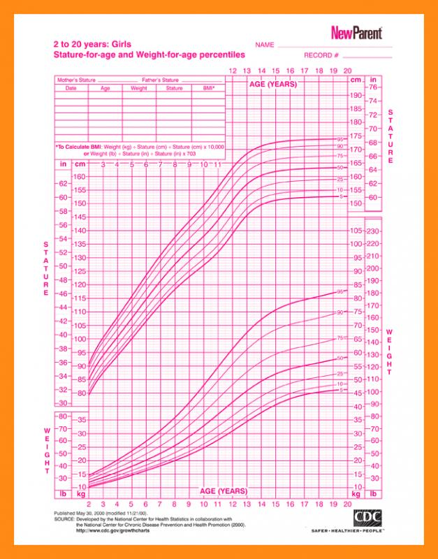 Baby Growth Chart Girl Template Business