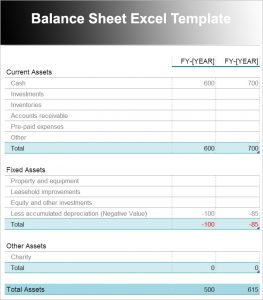 balance sheet template excel balance sheet excel template