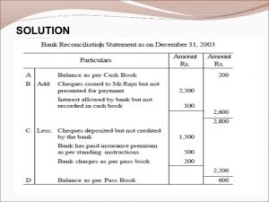 bank statement example bank reconciliation statement