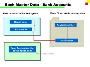bank statement template sap fibank