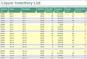 bar inventory list liquor inventory spreadsheet procedure template sample regarding bar liquor inventory spreadsheet