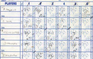 baseball lineup sheet scorebook