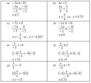 basic algebra problems basicalgebraanswersineq