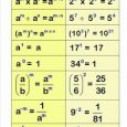 basic algebra worksheets abcabebeabaca maths tricks number worksheets