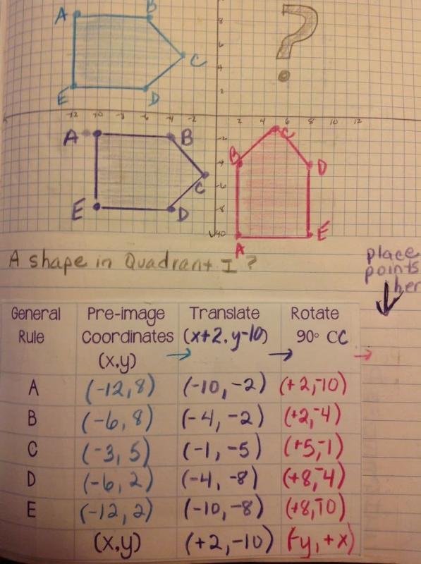 basic algebra worksheets