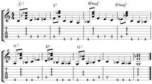 basic guitar chords pdf autumn leaves chord progression