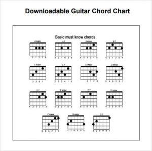 basic guitar chords pdf simple guitar chord chart