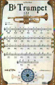 basic resume template word trumpet fingering chart