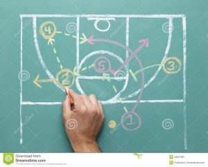 basketball player drawing basketball strategy play drawn green chalk board hand
